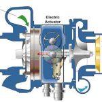 Ce este turbocompresorul si cum functioneaza acesta?